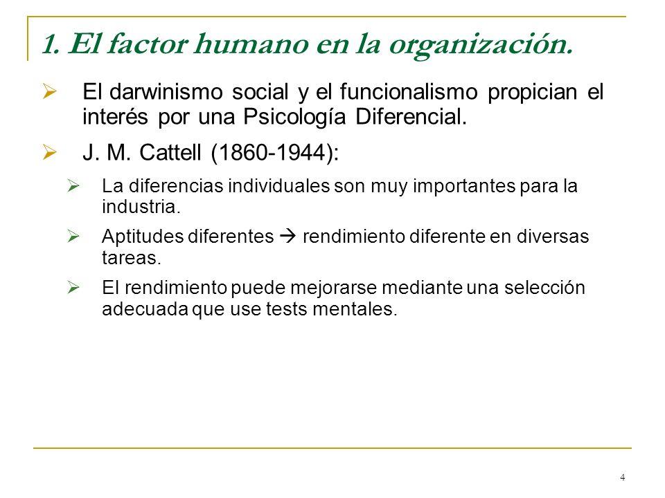 4 1. El factor humano en la organización. El darwinismo social y el funcionalismo propician el interés por una Psicología Diferencial. J. M. Cattell (