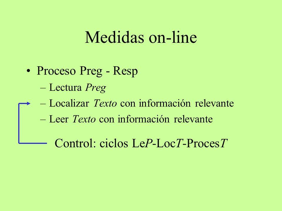 Medidas on-line Proceso Preg - Resp –Lectura Preg –Localizar Texto con información relevante –Leer Texto con información relevante Control: ciclos LeP