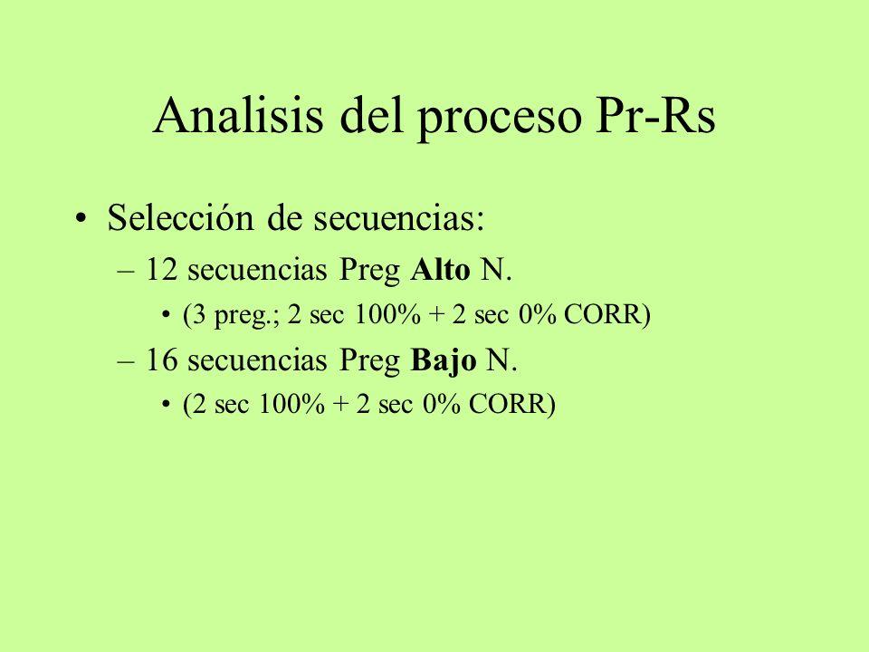 Analisis del proceso Pr-Rs Selección de secuencias: –12 secuencias Preg Alto N. (3 preg.; 2 sec 100% + 2 sec 0% CORR) –16 secuencias Preg Bajo N. (2 s