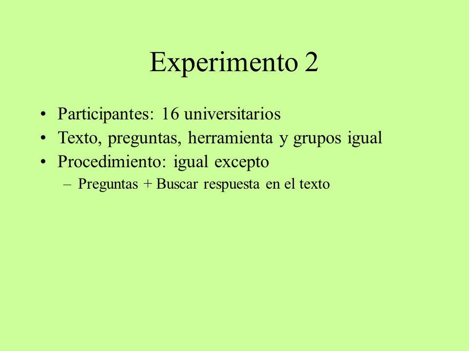 Experimento 2 Participantes: 16 universitarios Texto, preguntas, herramienta y grupos igual Procedimiento: igual excepto –Preguntas + Buscar respuesta