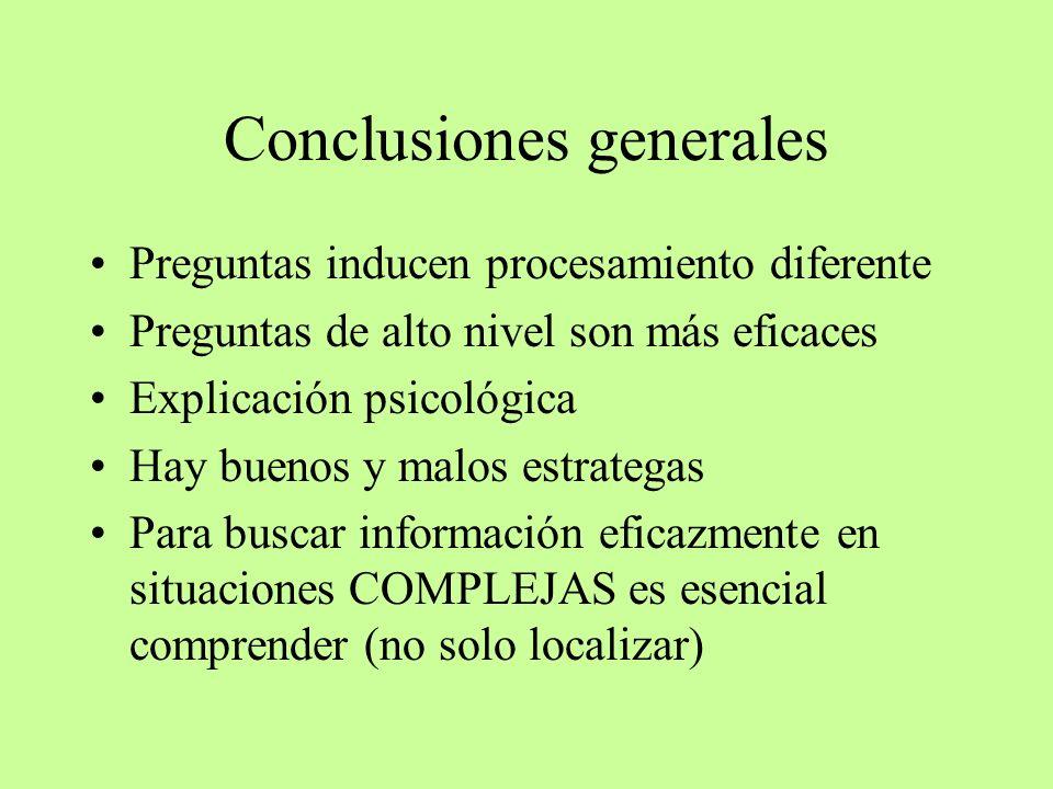 Conclusiones generales Preguntas inducen procesamiento diferente Preguntas de alto nivel son más eficaces Explicación psicológica Hay buenos y malos e