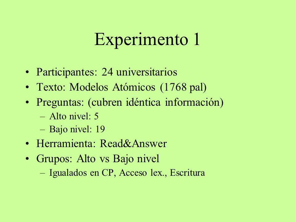 Experimento 1 Participantes: 24 universitarios Texto: Modelos Atómicos (1768 pal) Preguntas: (cubren idéntica información) –Alto nivel: 5 –Bajo nivel: