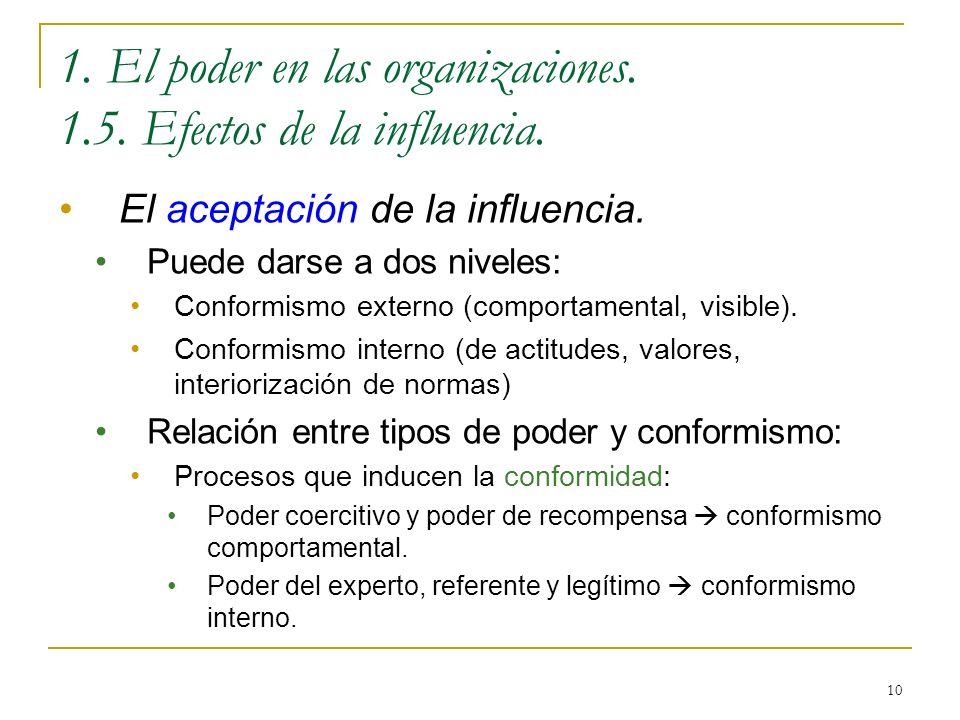 10 1. El poder en las organizaciones. 1.5. Efectos de la influencia. El aceptación de la influencia. Puede darse a dos niveles: Conformismo externo (c