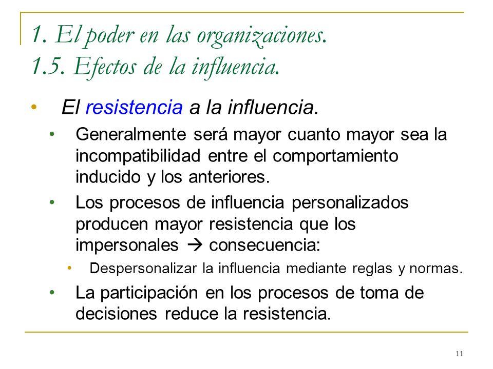 11 1. El poder en las organizaciones. 1.5. Efectos de la influencia. El resistencia a la influencia. Generalmente será mayor cuanto mayor sea la incom