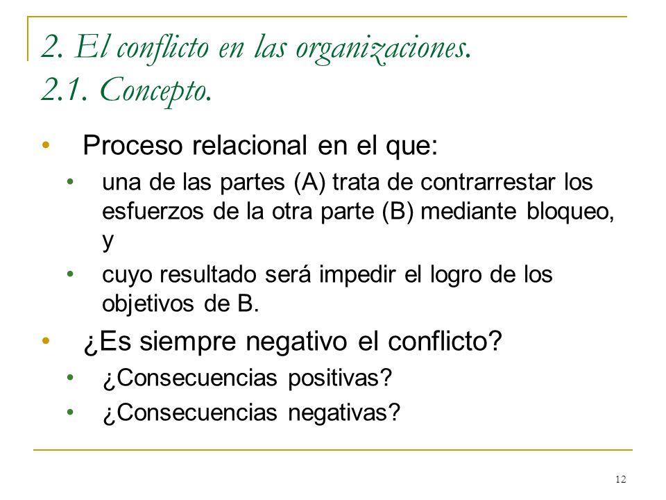 12 2. El conflicto en las organizaciones. 2.1. Concepto. Proceso relacional en el que: una de las partes (A) trata de contrarrestar los esfuerzos de l