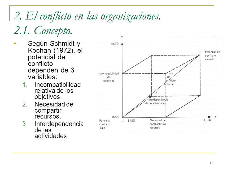 13 2. El conflicto en las organizaciones. 2.1. Concepto. Según Schmidt y Kochan (1972), el potencial de conflicto dependen de 3 variables: 1.Incompati