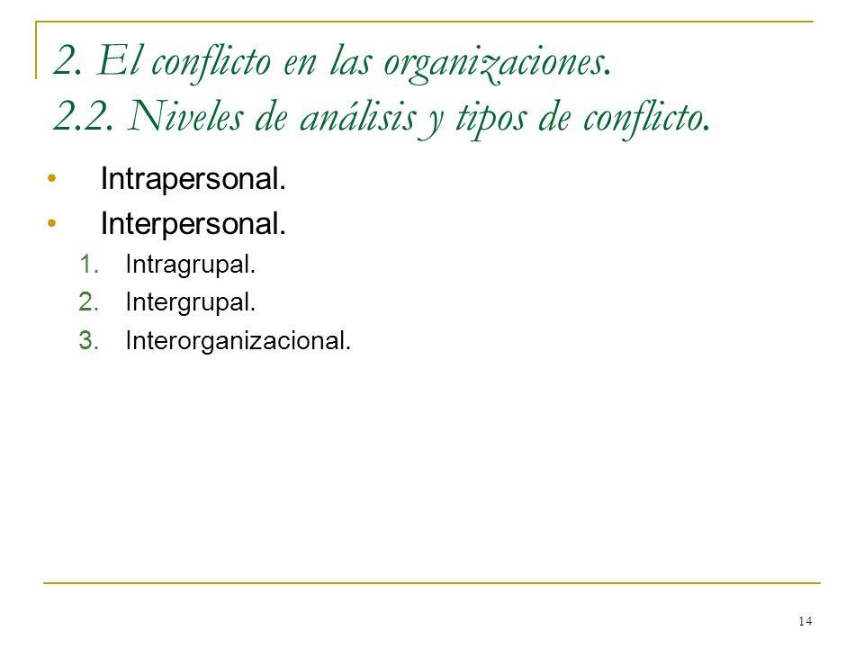 14 2. El conflicto en las organizaciones. 2.2. Niveles de análisis y tipos de conflicto. Intrapersonal. Interpersonal. 1.Intragrupal. 2.Intergrupal. 3