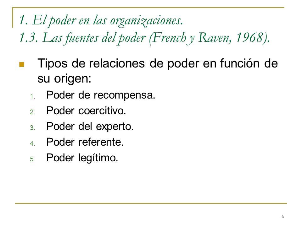 6 1. El poder en las organizaciones. 1.3. Las fuentes del poder (French y Raven, 1968). Tipos de relaciones de poder en función de su origen: 1. Poder