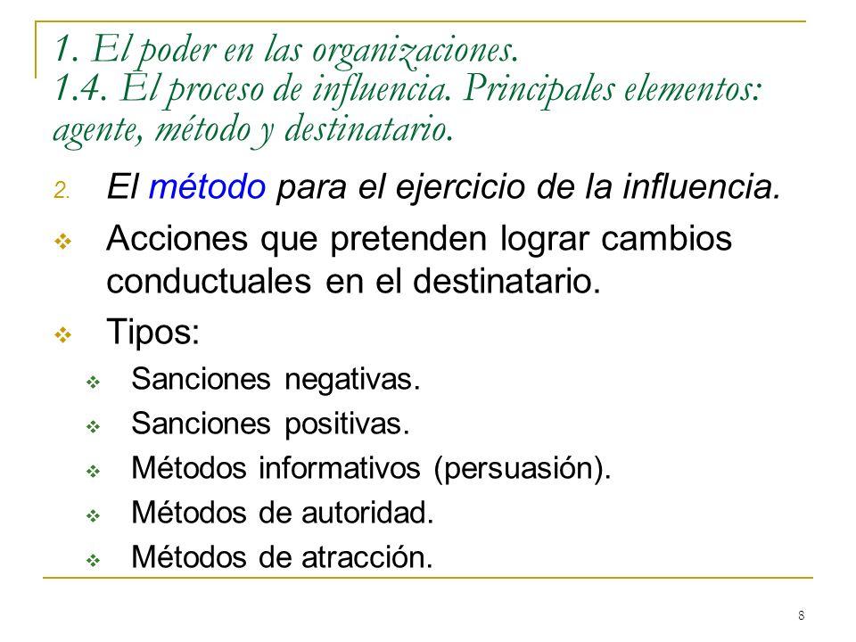 8 1. El poder en las organizaciones. 1.4. El proceso de influencia. Principales elementos: agente, método y destinatario. 2. El método para el ejercic