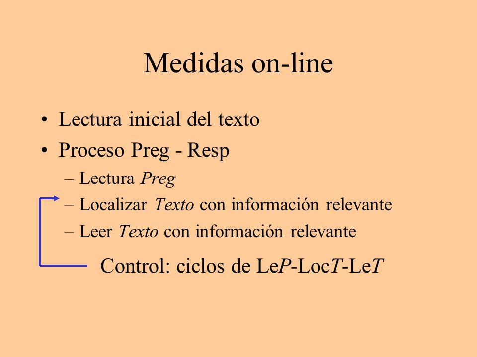 Medidas on-line Lectura inicial del texto Proceso Preg - Resp –Lectura Preg –Localizar Texto con información relevante –Leer Texto con información rel