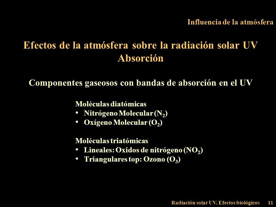 Radiación solar UV. Efectos biológicos11 Influencia de la atmósfera Efectos de la atmósfera sobre la radiación solar UV Absorción Componentes gaseosos