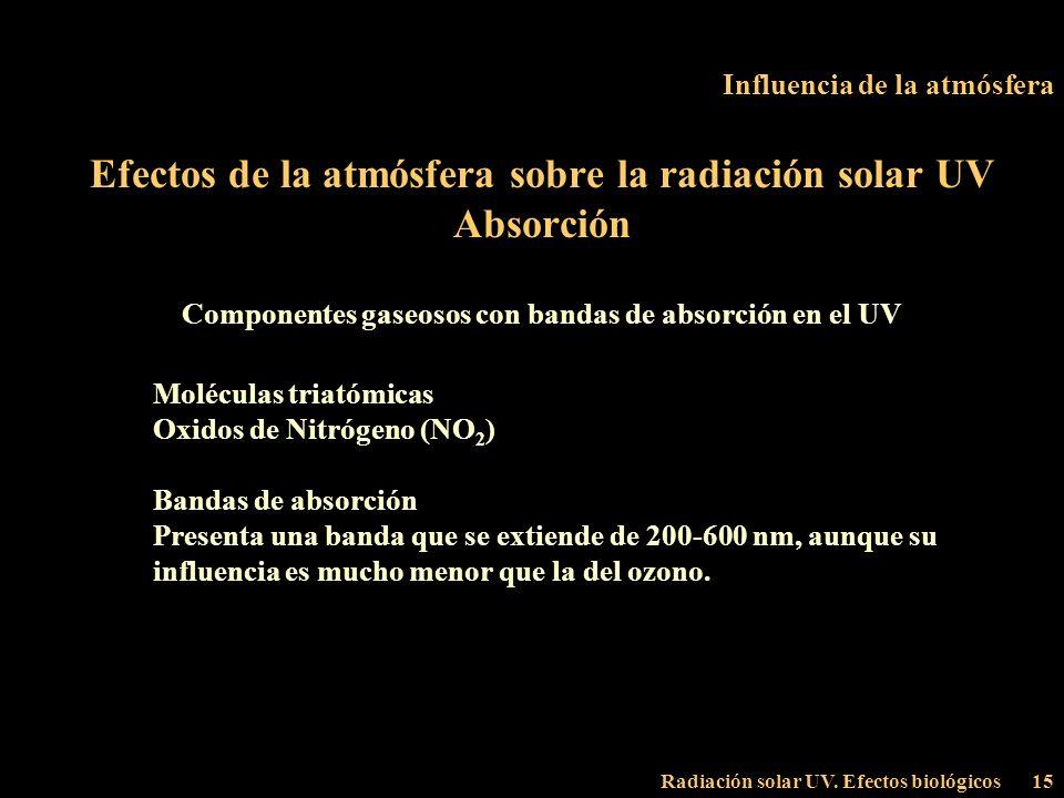 Radiación solar UV. Efectos biológicos15 Influencia de la atmósfera Efectos de la atmósfera sobre la radiación solar UV Absorción Componentes gaseosos