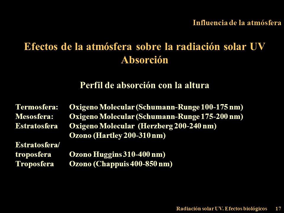 Radiación solar UV. Efectos biológicos17 Influencia de la atmósfera Efectos de la atmósfera sobre la radiación solar UV Absorción Perfil de absorción