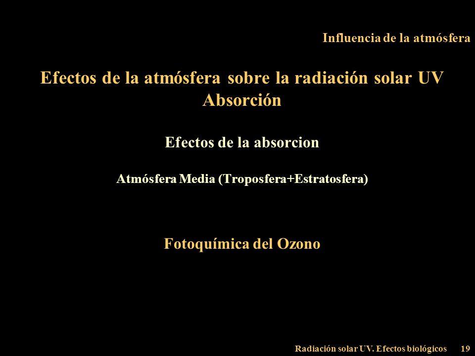 Radiación solar UV. Efectos biológicos19 Influencia de la atmósfera Efectos de la atmósfera sobre la radiación solar UV Absorción Efectos de la absorc
