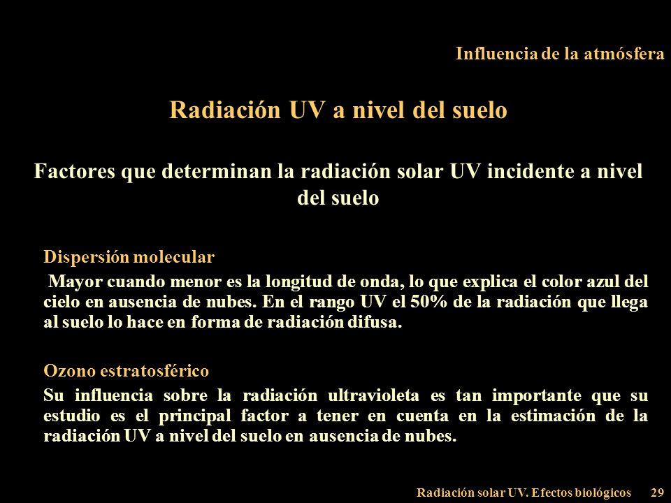 Radiación solar UV. Efectos biológicos29 Influencia de la atmósfera Radiación UV a nivel del suelo Factores que determinan la radiación solar UV incid