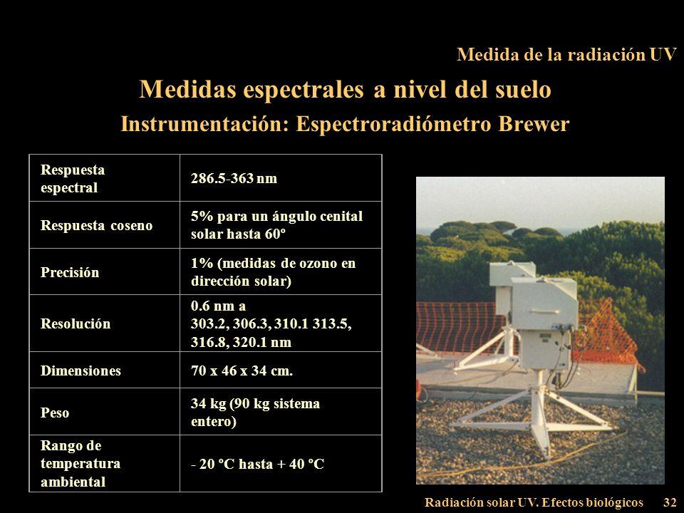 Radiación solar UV. Efectos biológicos32 Medida de la radiación UV Medidas espectrales a nivel del suelo Instrumentación: Espectroradiómetro Brewer Re