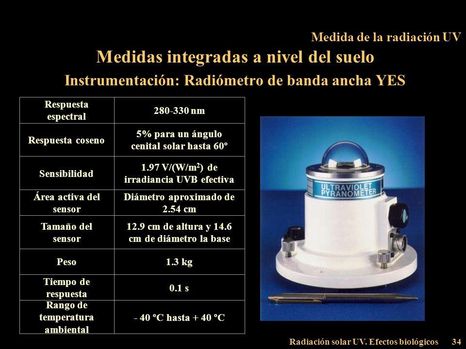 Radiación solar UV. Efectos biológicos34 Medida de la radiación UV Medidas integradas a nivel del suelo Instrumentación: Radiómetro de banda ancha YES