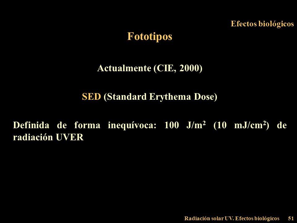 Radiación solar UV. Efectos biológicos51 Efectos biológicos Fototipos Actualmente (CIE, 2000) SED (Standard Erythema Dose) Definida de forma inequívoc