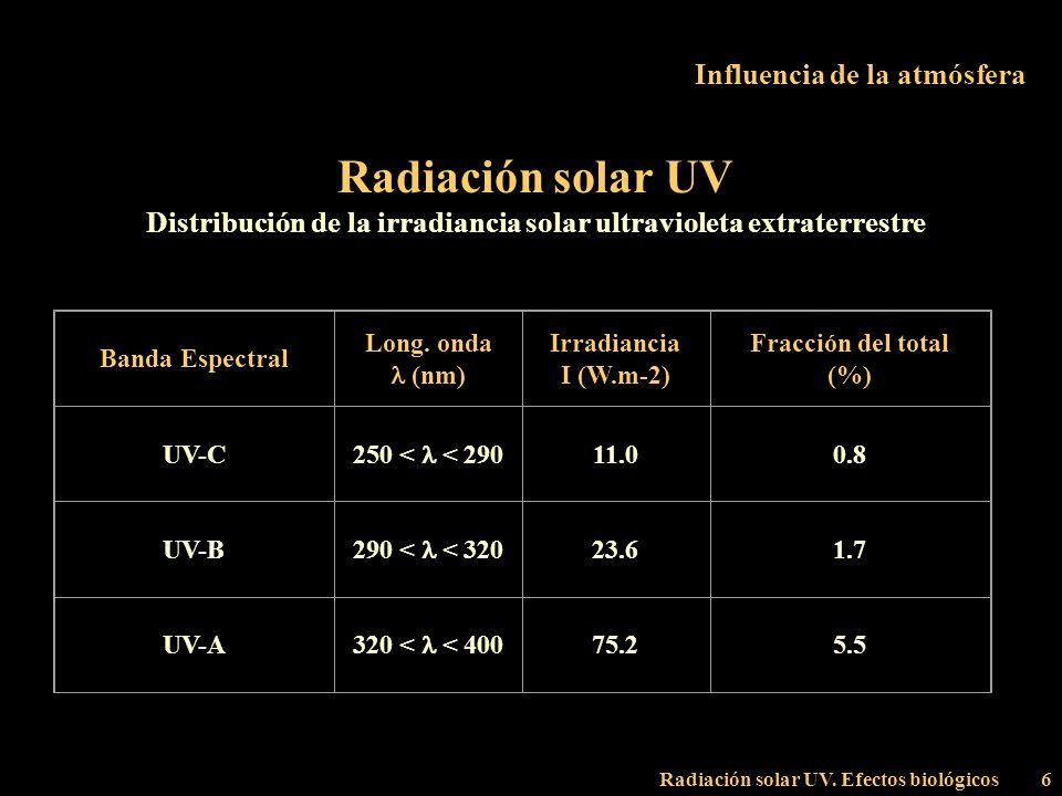 Radiación solar UV. Efectos biológicos6 Influencia de la atmósfera Radiación solar UV Distribución de la irradiancia solar ultravioleta extraterrestre
