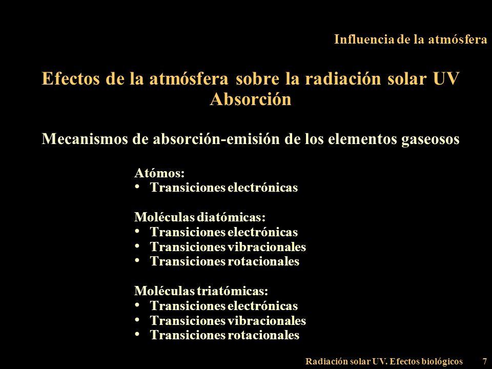 Radiación solar UV. Efectos biológicos7 Influencia de la atmósfera Efectos de la atmósfera sobre la radiación solar UV Absorción Mecanismos de absorci