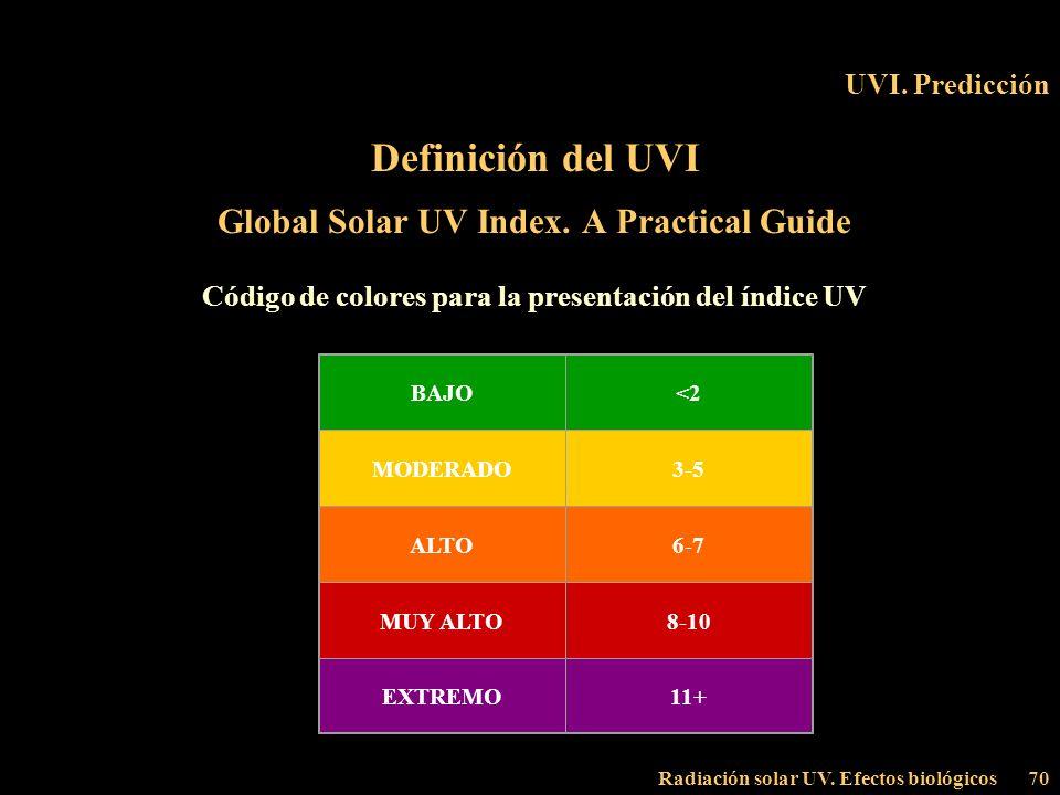 Radiación solar UV. Efectos biológicos70 UVI. Predicción Definición del UVI Global Solar UV Index. A Practical Guide Código de colores para la present
