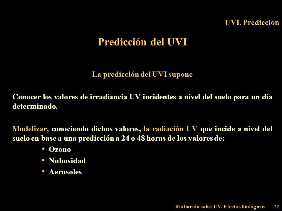 Radiación solar UV. Efectos biológicos72 UVI. Predicción Predicción del UVI La predicción del UVI supone Conocer los valores de irradiancia UV inciden