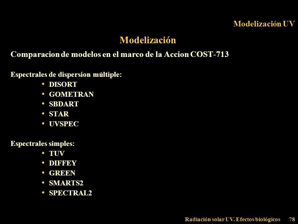 Radiación solar UV. Efectos biológicos78 Modelización UV Modelización Comparacion de modelos en el marco de la Accion COST-713 Espectrales de dispersi