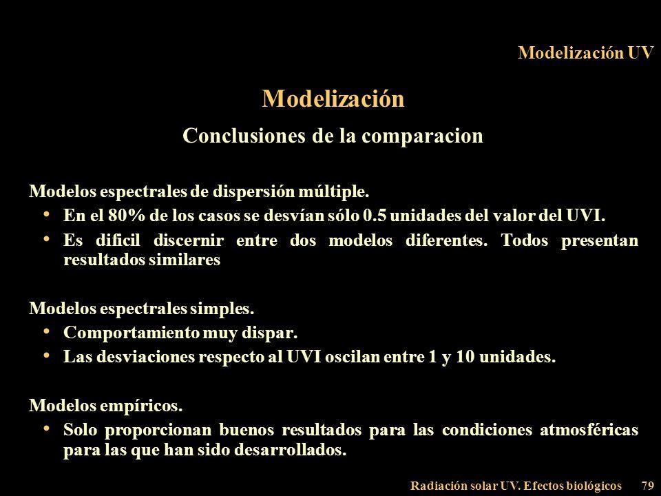 Radiación solar UV. Efectos biológicos79 Modelización UV Modelización Conclusiones de la comparacion Modelos espectrales de dispersión múltiple. En el