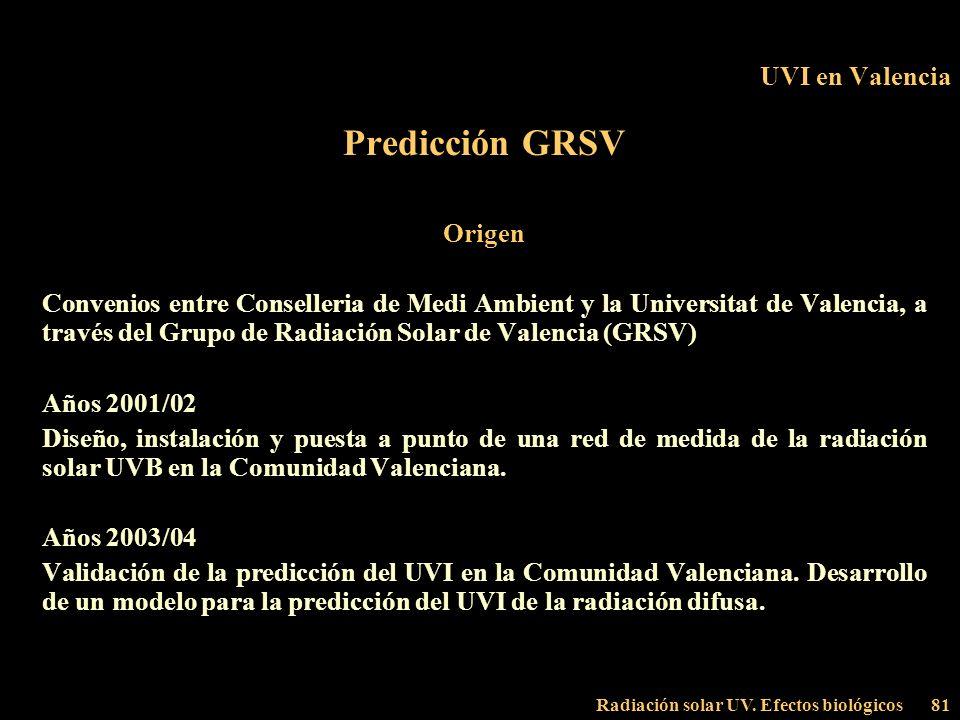 Radiación solar UV. Efectos biológicos81 UVI en Valencia Predicción GRSV Origen Convenios entre Conselleria de Medi Ambient y la Universitat de Valenc