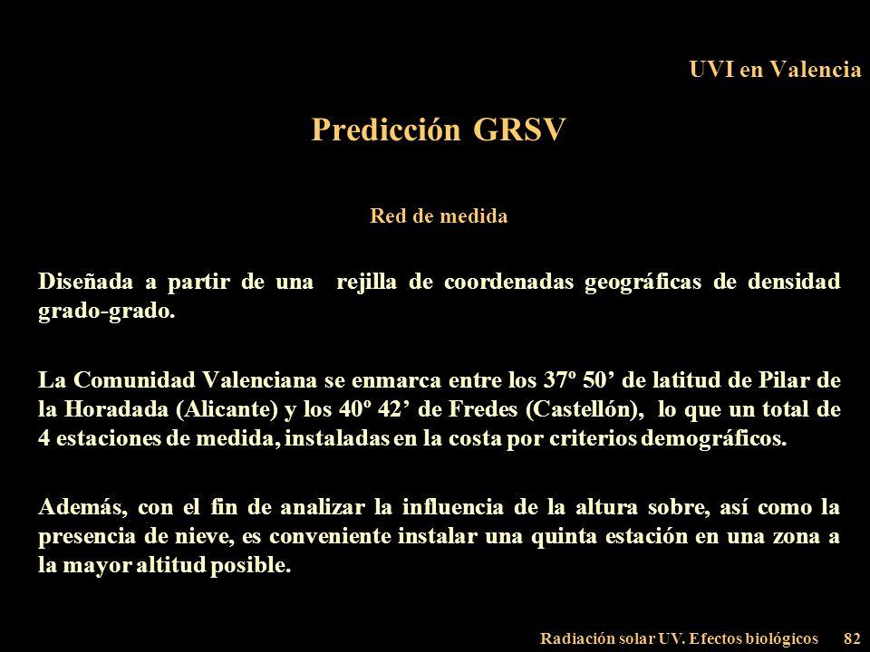 Radiación solar UV. Efectos biológicos82 UVI en Valencia Predicción GRSV Red de medida Diseñada a partir de una rejilla de coordenadas geográficas de