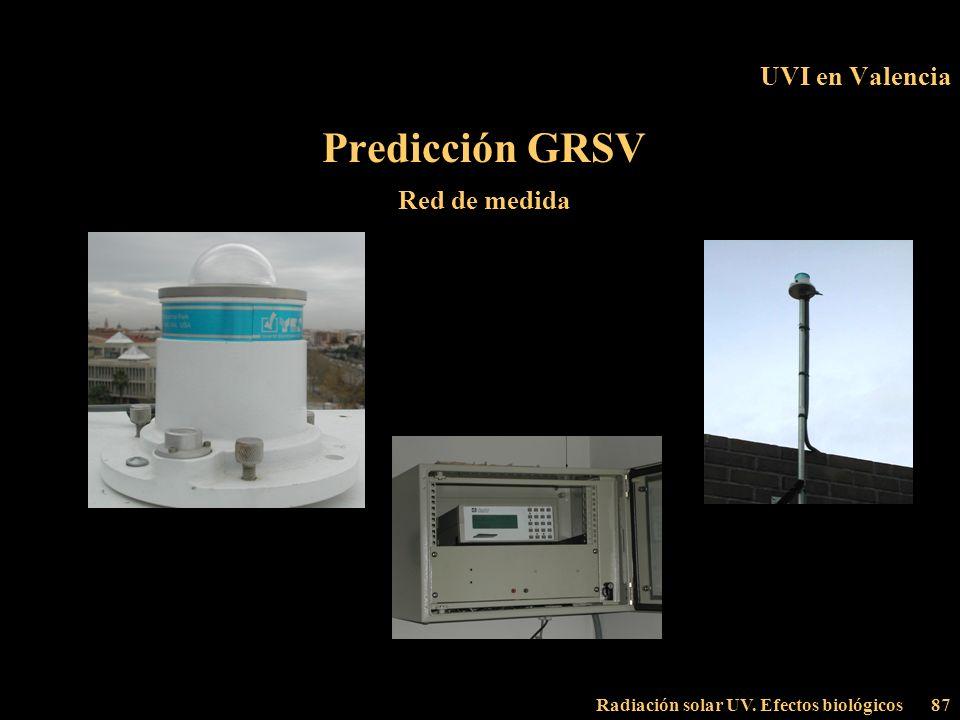 Radiación solar UV. Efectos biológicos87 UVI en Valencia Predicción GRSV Red de medida
