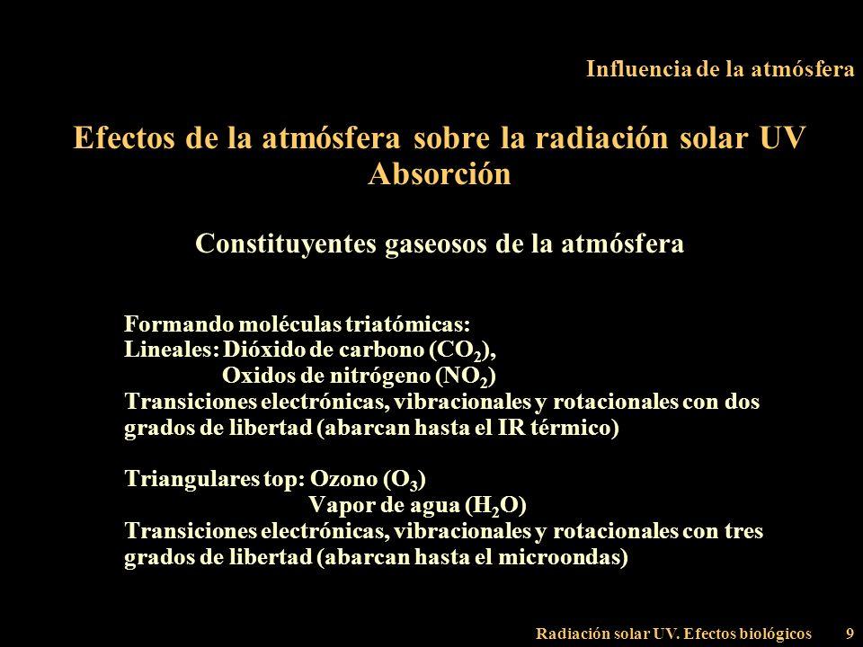 Radiación solar UV. Efectos biológicos9 Influencia de la atmósfera Efectos de la atmósfera sobre la radiación solar UV Absorción Constituyentes gaseos