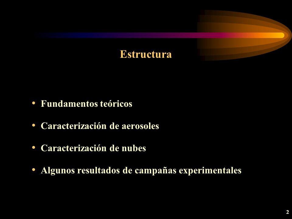 153 Campañas DAISEX Resultados campaña 1999.Espesor óptico Espesor óptico de aerosoles.