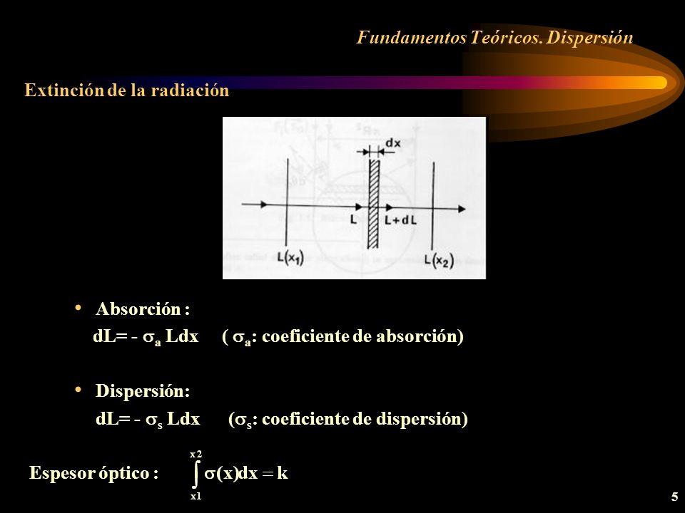 36 Caracterización aerosoles Parámetros radiativos Factor de extinción: Q ext (r,,n) Su uso es debido a que normalmente para los aerosoles no es posible distinguir (experimentalmente) entre los procesos de: Dispersión Q s (r,,n) Absorción Q a (r,,n)