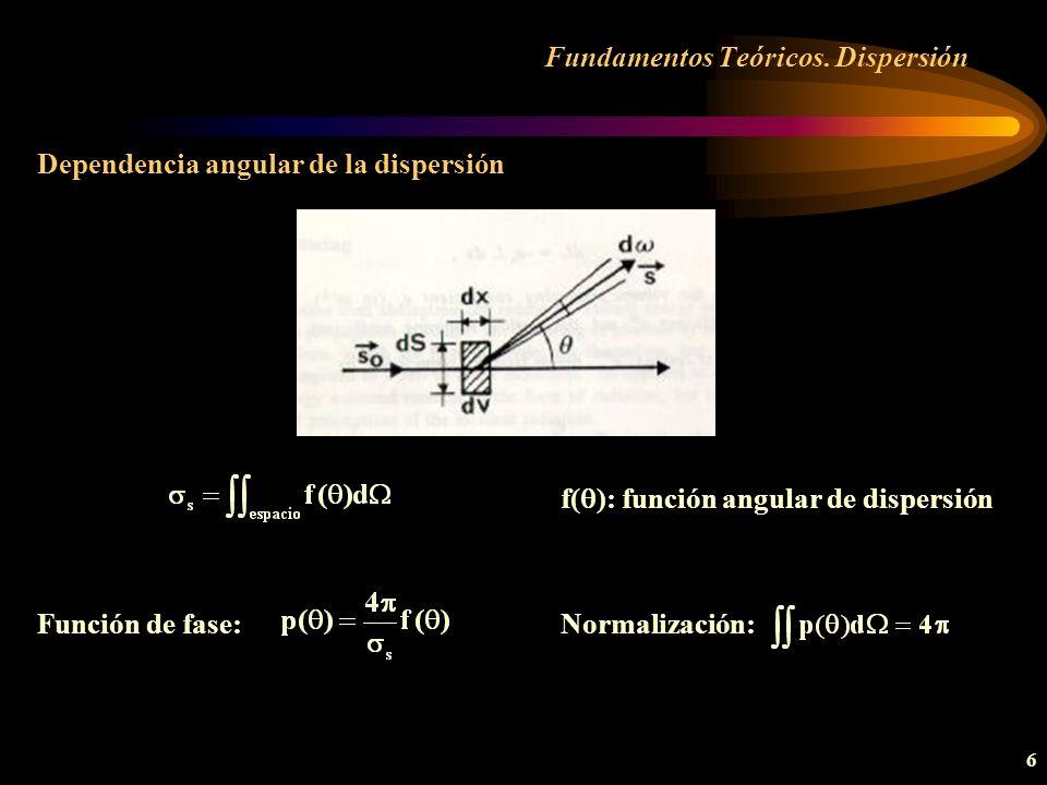 37 Caracterización aerosoles Parámetros radiativos Factor de extinción: Q ext (r,,n) (para un única partícula) A partir de los factores de extinción se definen, para una partícula, las secciones eficaces (o coeficientes moleculares): Dispersión s ( ) = r 2 Q s (r,,n) Absorción a ( ) = r 2 Q a (r,,n) Extinción ext ( ) = r 2 Q ext (r,,n) Para simplificar la notación suele emplearse simplemente: a ( ) = r 2 Q(r,,n) a ( ): sección eficaz de extinción para aerosoles Q: coeficiente de extinción de Mie para aerosoles