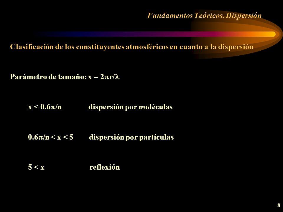 39 Caracterización aerosoles Parámetros radiativos Espesor óptico Dirección cenital: donde representa la función de distribución de tamaños en una columna vertical.