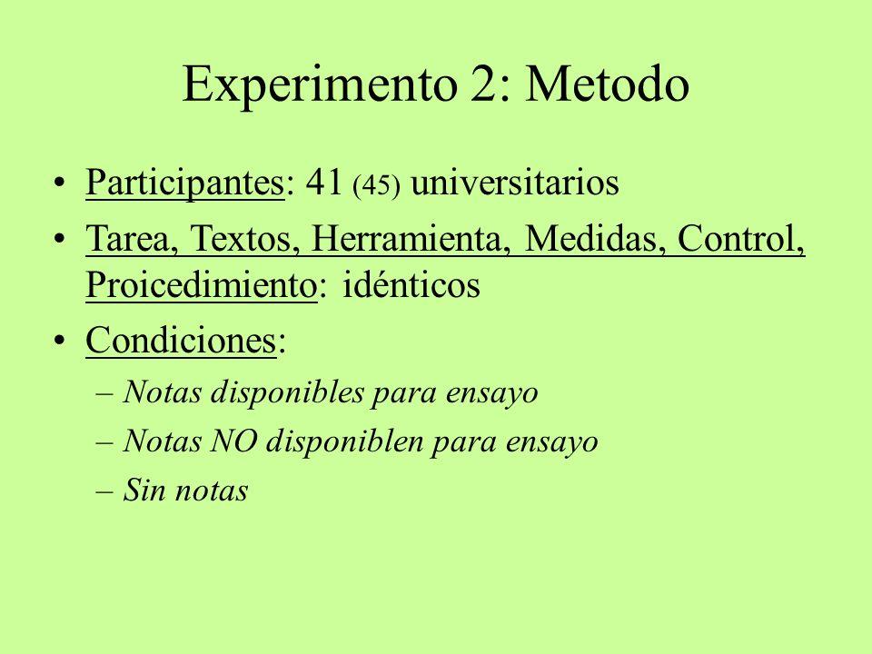 Experimento 2: Metodo Participantes: 41 (45) universitarios Tarea, Textos, Herramienta, Medidas, Control, Proicedimiento: idénticos Condiciones: –Nota