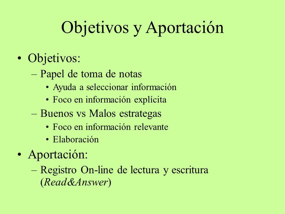 Objetivos y Aportación Objetivos: –Papel de toma de notas Ayuda a seleccionar información Foco en información explícita –Buenos vs Malos estrategas Fo