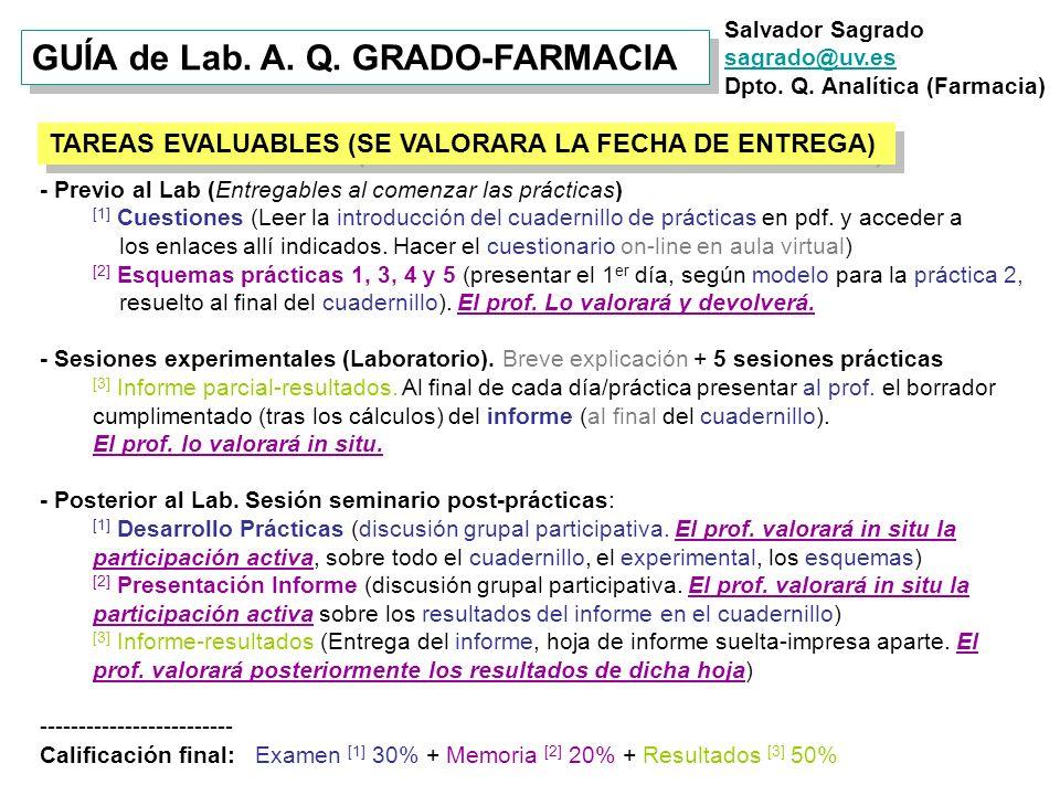ANÁLISIS ANALITOS MUESTRAS 1) DUREZA (Ca, Mg) AGUA VOLUMETRÍA (complejos) 2) N-acetíl-L-cisteína MEDICAMENTO ESPECTROFOTOMETRÍA (Vis.) 3) FLUORURO DENTÍFRICO POTENCIOMETRÍA 4) Ca MEDICAMENTO ABSORCIÓN ATÓMICA 5) PARACETAMOL MEDICAMENTO HPLC ASPIRINA CAFEÍNA TÉCNICA (método)