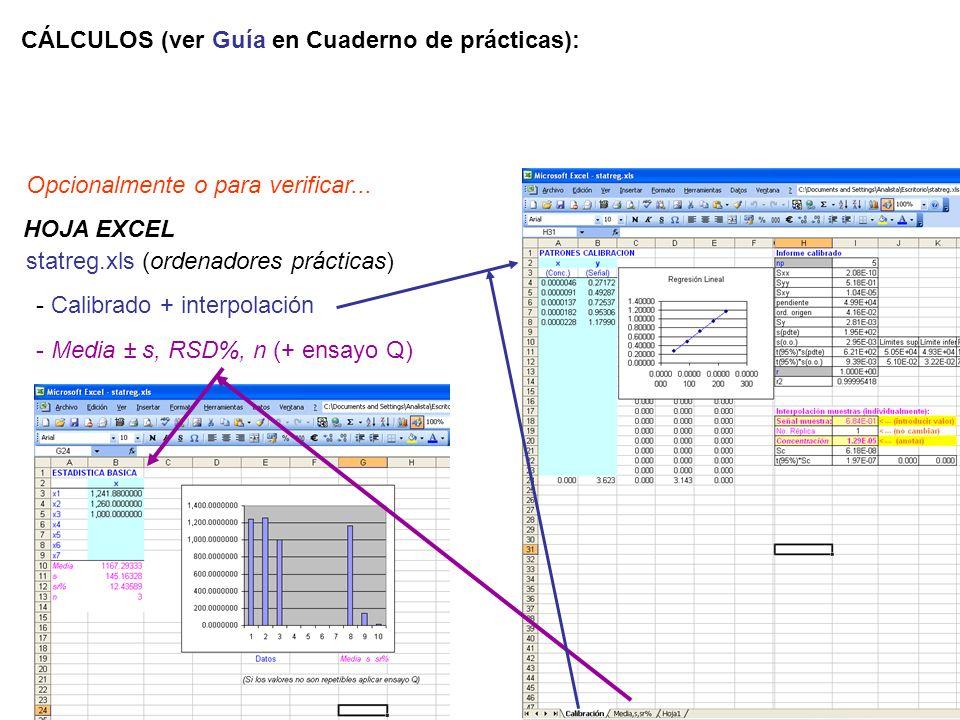 CÁLCULOS (ver Guía en Cuaderno de prácticas): statreg.xls (ordenadores prácticas) - Calibrado + interpolación - Media ± s, RSD%, n (+ ensayo Q) HOJA E