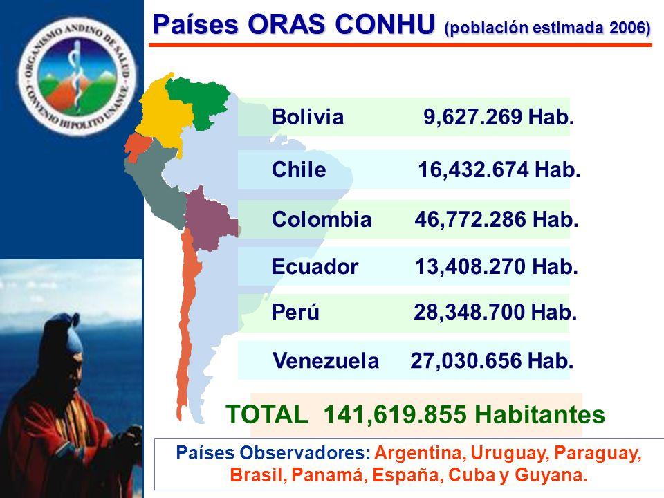 Chile 16,432.674 Hab. Colombia 46,772.286 Hab. Ecuador 13,408.270 Hab. Perú 28,348.700 Hab. Venezuela 27,030.656 Hab. TOTAL 141,619.855 Habitantes Bol