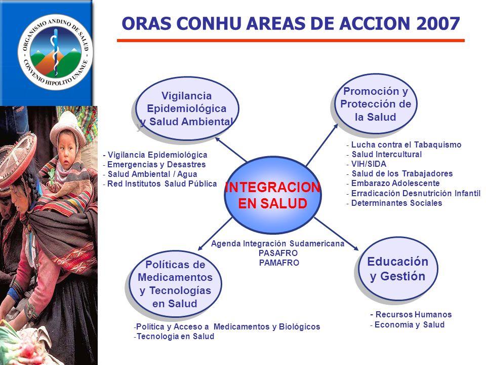 Planes AndinosProyectos Salud en Fronteras (PASAFRO) Emergencias y Desastres VIH SIDA Salud Intercultural Lucha Antitabáquica Recursos Humanos Erradicación Desnutrición Prevención Embarazo Adolescente Red Andina de Vigilancia Epidemiológica PAMAFRO (Malaria) Guía Andina para vigilancia de casos y brotes en ámbito de fronteras Armonización de metodologías para Análisis de Situación de Salud (ASIS) Portal y Observatorio Andino Medicamentos Red Institutos Salud Pública Negociaciones y compras conjuntas medicamentos PROYECTOS EN MARCHA