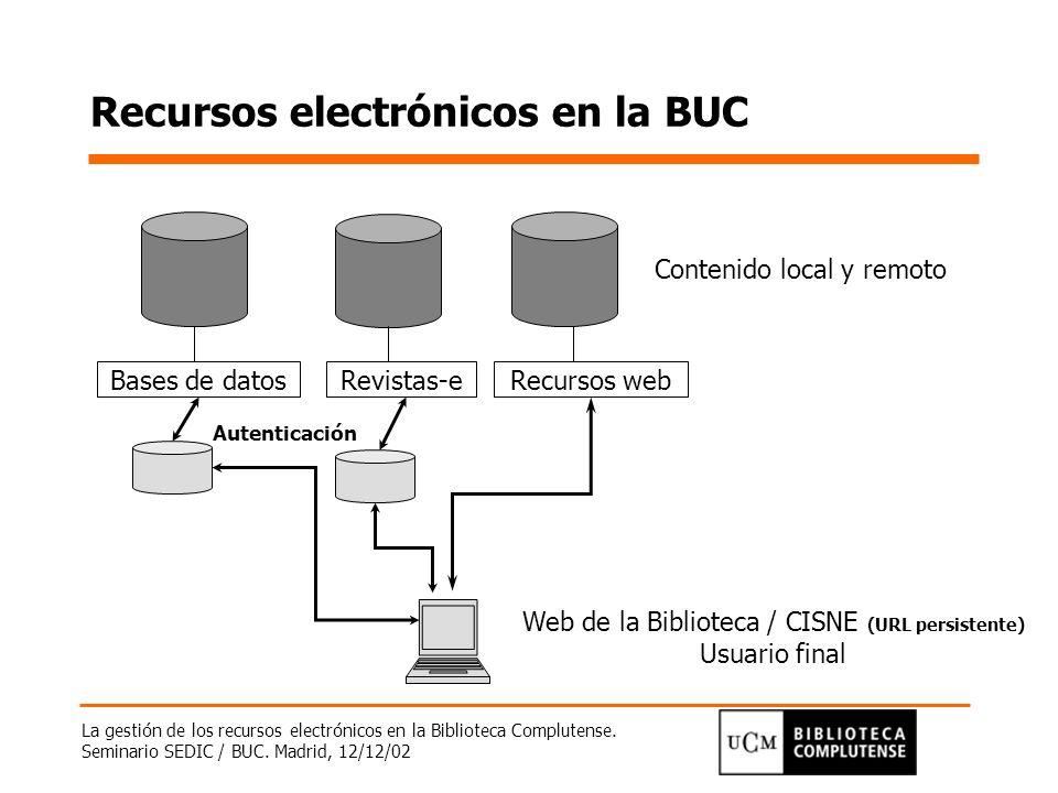 La gestión de los recursos electrónicos en la Biblioteca Complutense. Seminario SEDIC / BUC. Madrid, 12/12/02 Recursos electrónicos en la BUC Contenid