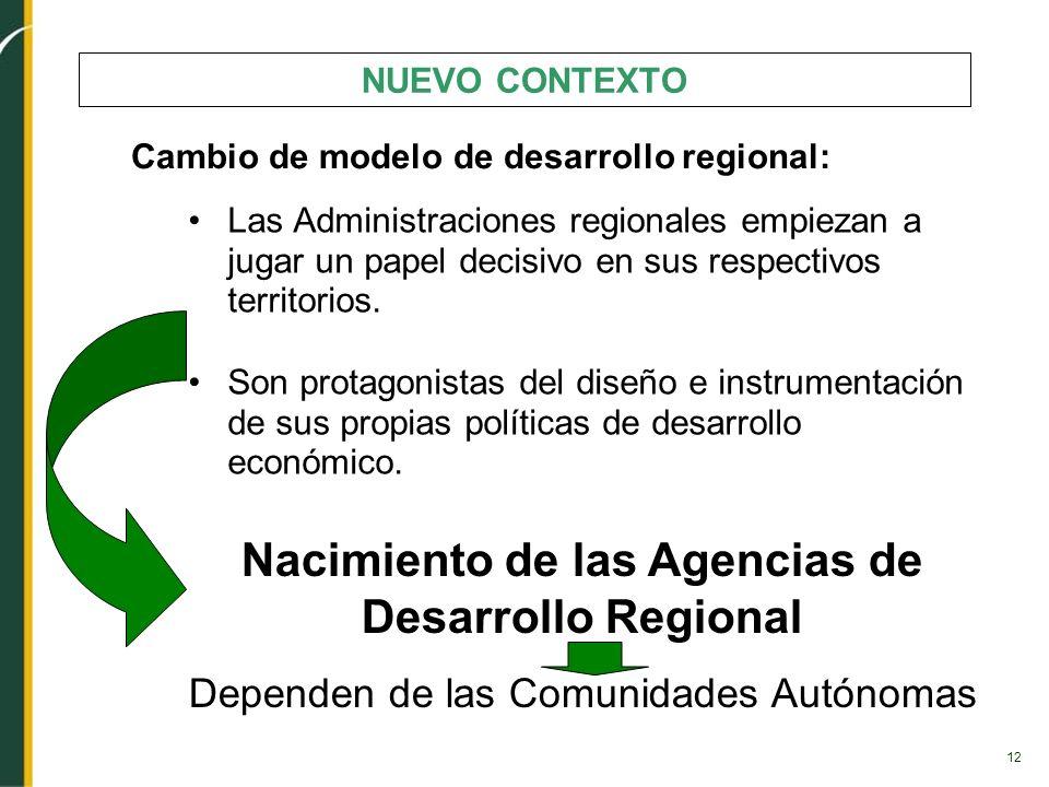 12 NUEVO CONTEXTO Las Administraciones regionales empiezan a jugar un papel decisivo en sus respectivos territorios. Son protagonistas del diseño e in