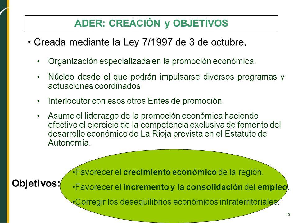 13 ADER: CREACIÓN y OBJETIVOS Organización especializada en la promoción económica. Núcleo desde el que podrán impulsarse diversos programas y actuaci