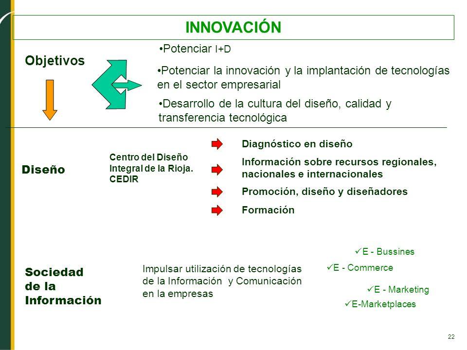 22 INNOVACIÓN Desarrollo de la cultura del diseño, calidad y transferencia tecnológica Potenciar la innovación y la implantación de tecnologías en el