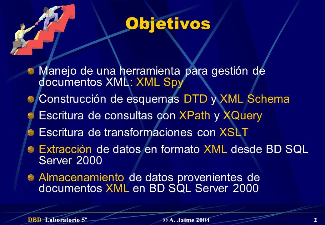 DBD Laboratorio 5º © A. Jaime 2004 2 Objetivos Manejo de una herramienta para gestión de documentos XML: XML Spy Construcción de esquemas DTD y XML Sc