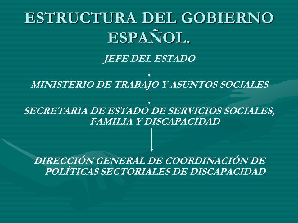 TERCER SECTOR FUERTE ASOCIACIONISMO Y CONCIENCIA SOCIAL