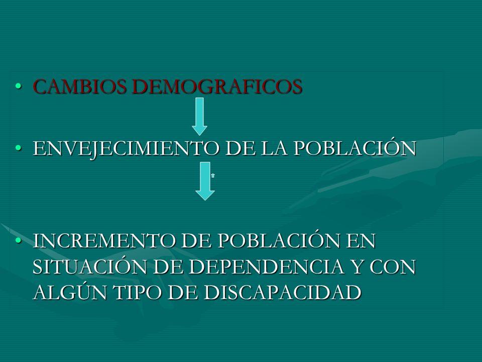 PRESTACIÓN ECONÓMICA DE ASISTENCIA PERSONALPRESTACIÓN ECONÓMICA DE ASISTENCIA PERSONAL ATENCIÓN A PERSONAS EN SITUACIÓN DE GRAN DEPENDENCIAATENCIÓN A PERSONAS EN SITUACIÓN DE GRAN DEPENDENCIA CONTRIBUIR A LA CONTRATACIÓN DE UNA ASISTENCIA PERSONALCONTRIBUIR A LA CONTRATACIÓN DE UNA ASISTENCIA PERSONAL