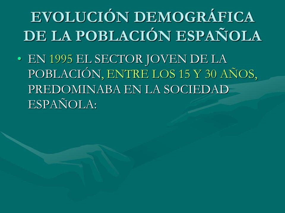 LA LEY DE DEPENDENCIA LEY 39/2006, DE 14 DICIEMBRE, DE PROMOCIÓN DE LA AUTONOMÍA PERSONAL Y ATENCIÓN A LAS PERSONAS EN SITUACIÓN DE DEPENDENCIA.LEY 39/2006, DE 14 DICIEMBRE, DE PROMOCIÓN DE LA AUTONOMÍA PERSONAL Y ATENCIÓN A LAS PERSONAS EN SITUACIÓN DE DEPENDENCIA.
